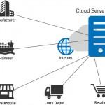 cloud server in india
