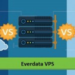 Go4hosting VPS Servers Vs Everdata VPS Servers vs Ctrls VPS Servers